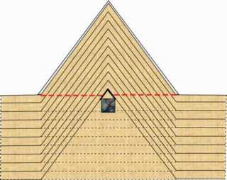 why pyramid architecture was so successful | prof's ancient egypt